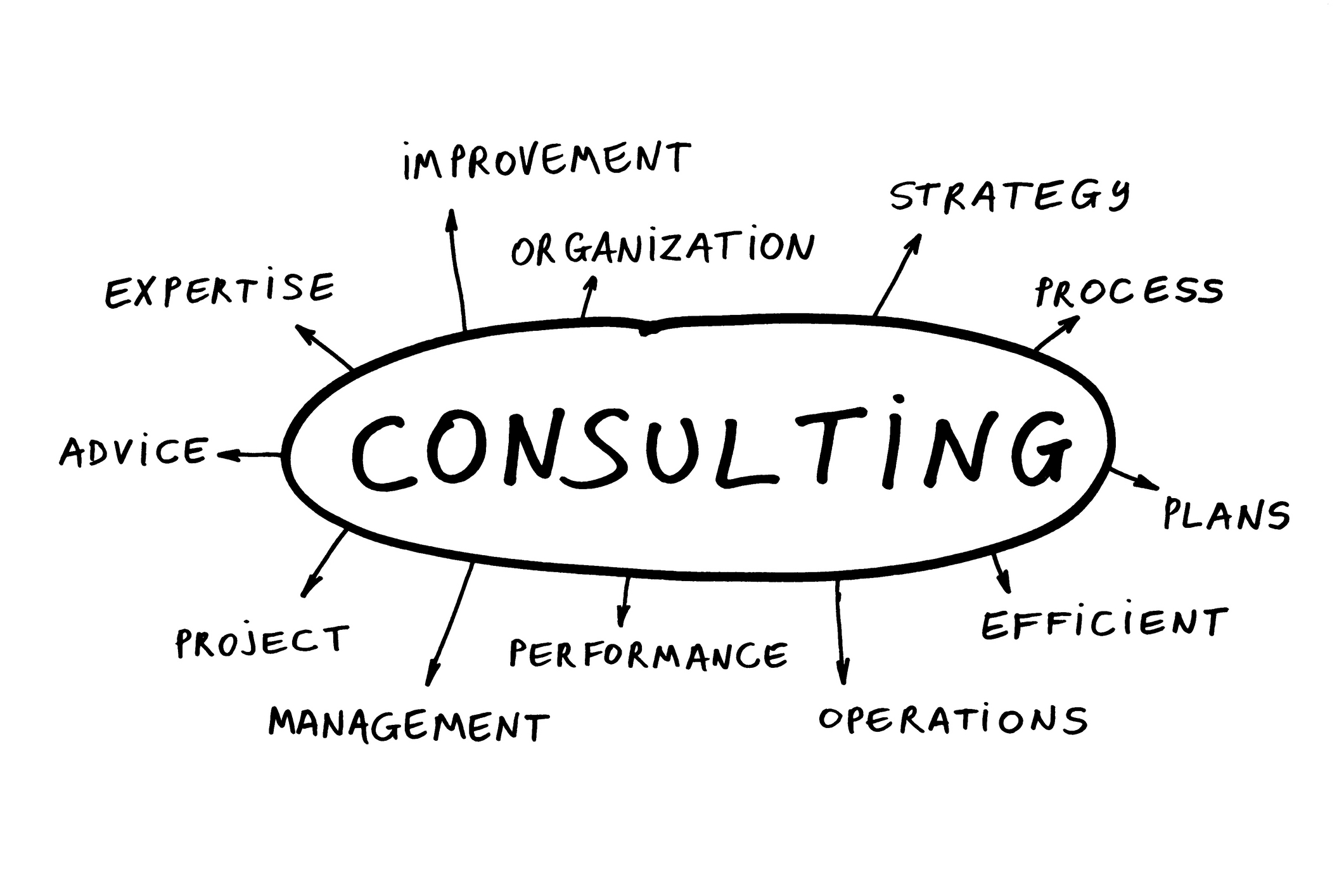 Security Consulting Firms